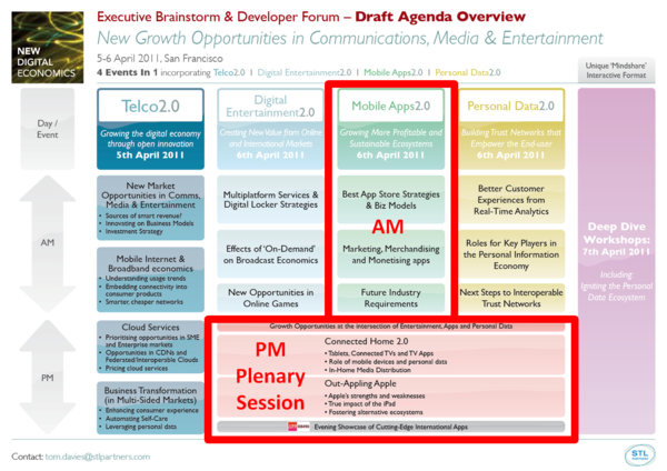 NDE mobile apps 2.0 focus chart.png